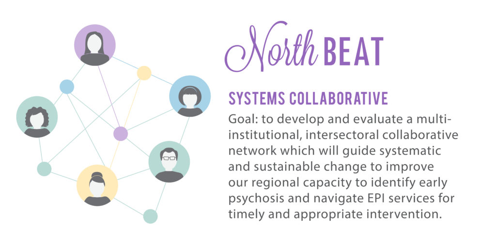 NorthBEAT Collaborative -